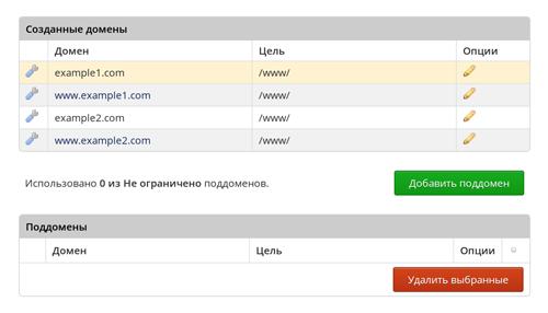 редактирование доменов